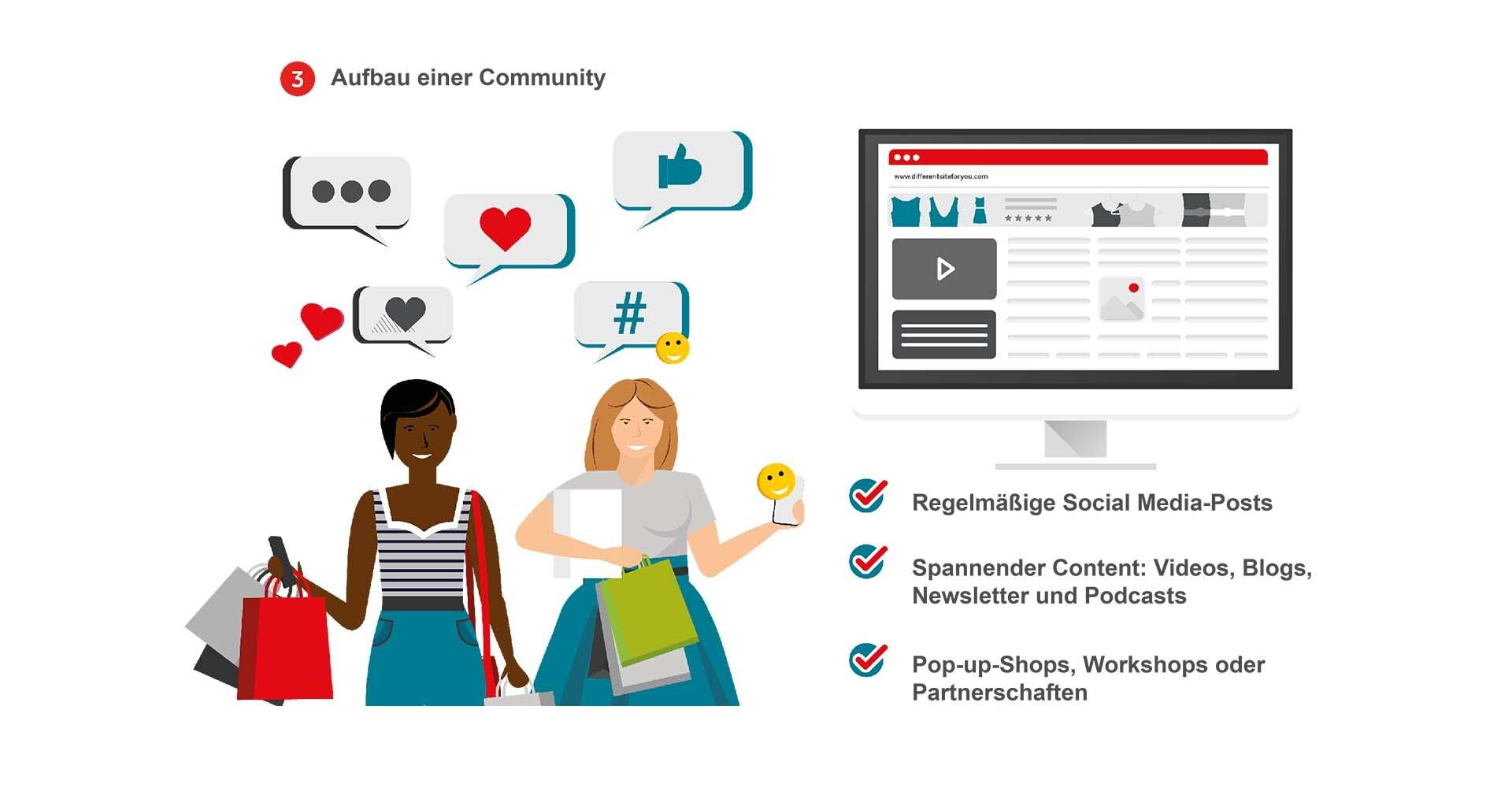 Schaubild zum Thema Reichweite in sozialen Medien