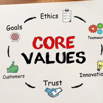 Schaubild zu Kernwerten im Unternehmen
